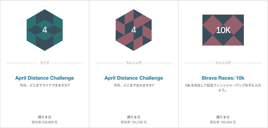 strava-challenge