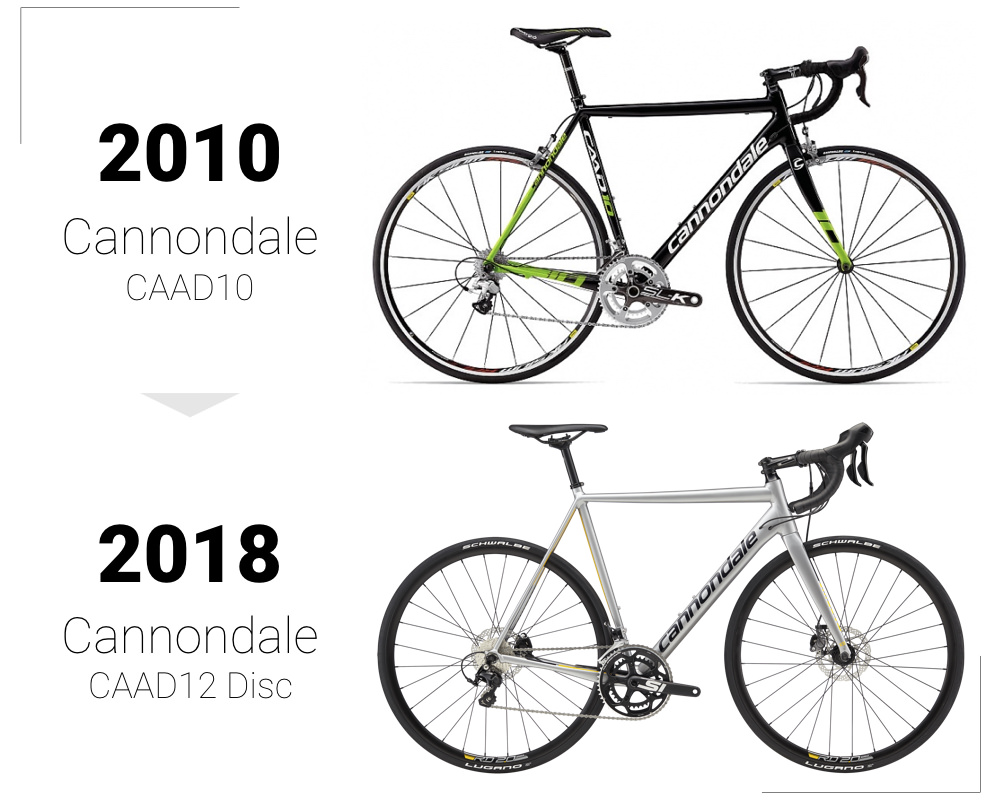 Cannondaleアルミロード比較