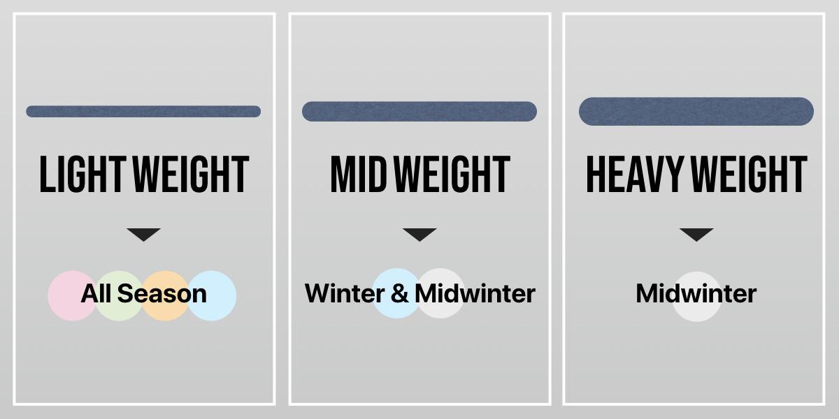冬用ベースレイヤーの厚み