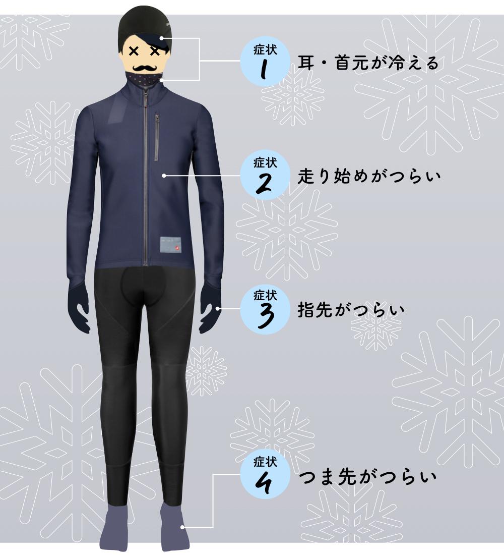 寒さの症状