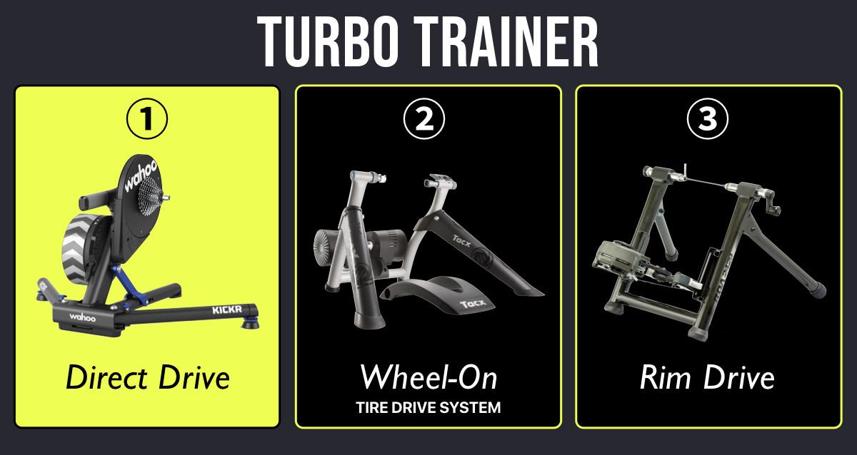 3種のターボトレーナー