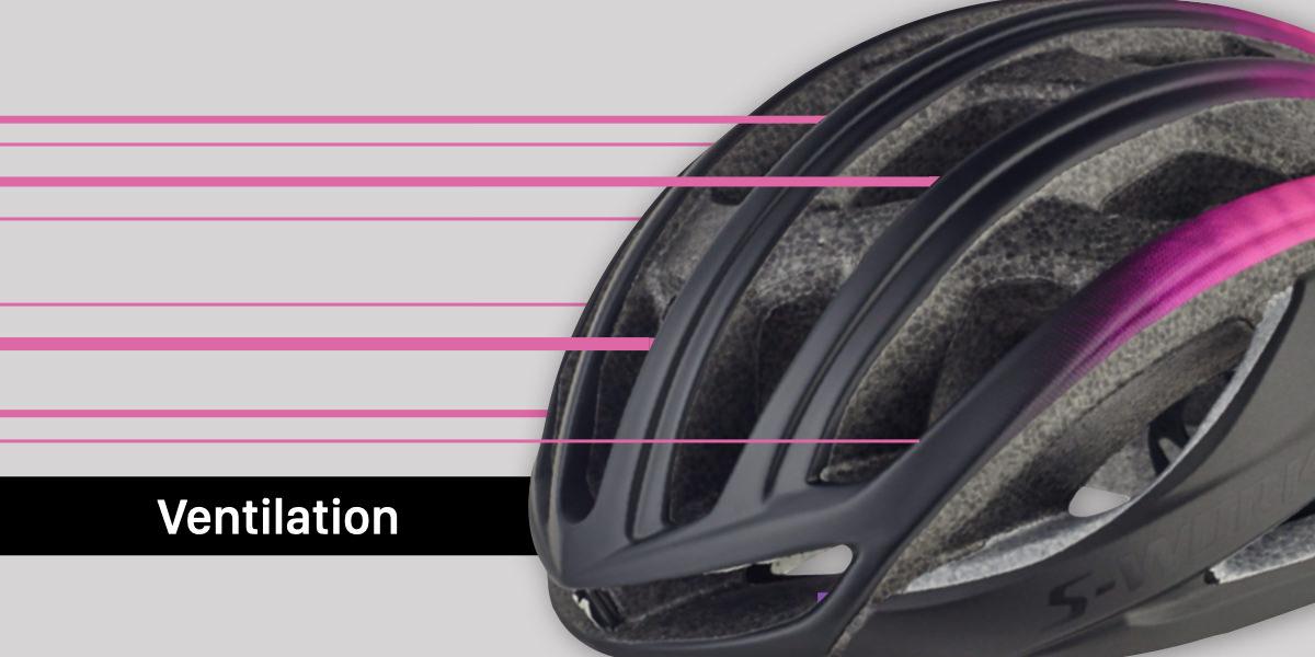 ヘルメットのベンチレーション