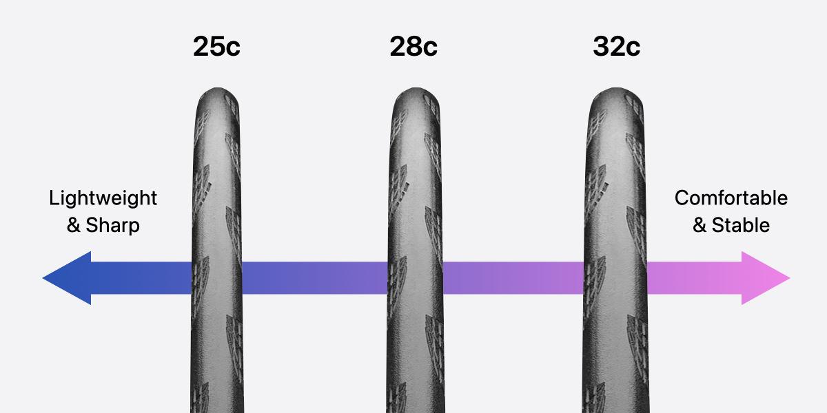 ロードバイクタイヤ幅