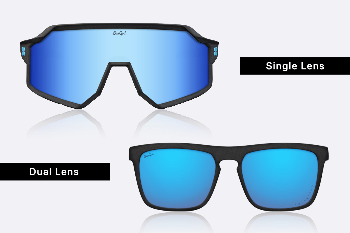 レンズ形状の種類
